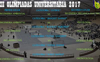 LA UNIVERSIDAD JOSÉ CARLOS MARIATEGUI FELICITA! A LAS ESCUELAS PROFESIONALES QUE LLEGARON A LA FINAL DE LAS DIVERSAS CATEGORÍAS DE LA XII OLIMPIADAS UNIVERSITARIAS 2017
